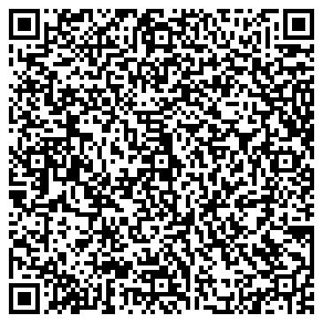 QR-код с контактной информацией организации Имтек Украина, ООО