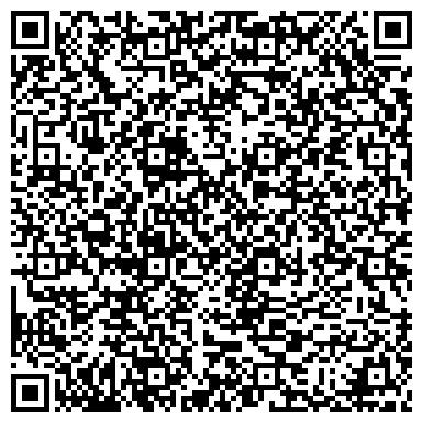 QR-код с контактной информацией организации Цитадель Груп, ООО