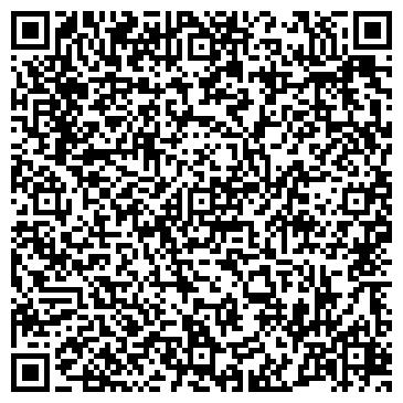 QR-код с контактной информацией организации Пласт Одесса, ООО