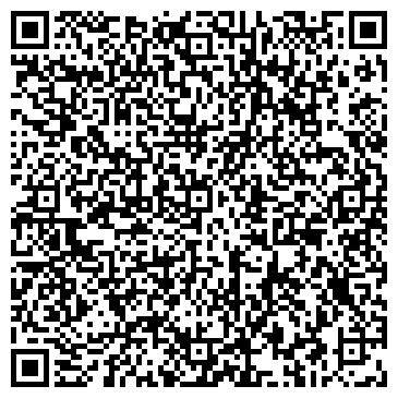 QR-код с контактной информацией организации АстраПласт,ЧП