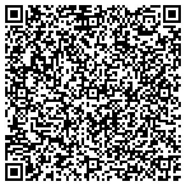 QR-код с контактной информацией организации Панорама, ЧП