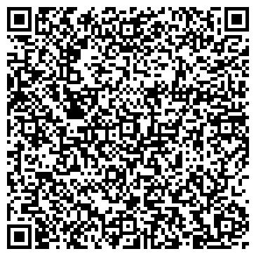 QR-код с контактной информацией организации «Sabrina Food's Queen»
