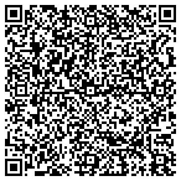 QR-код с контактной информацией организации Магазин согревающих вещей SOGREV, ЧП