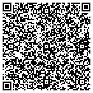 QR-код с контактной информацией организации Еврощебень, ООО