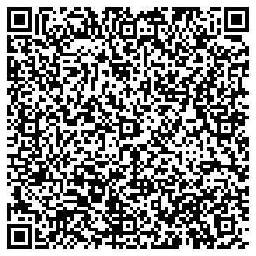 QR-код с контактной информацией организации Феникс Строй, Компания