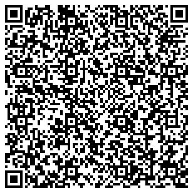QR-код с контактной информацией организации Субъект предпринимательской деятельности Студия художественной ковки и металлодекора
