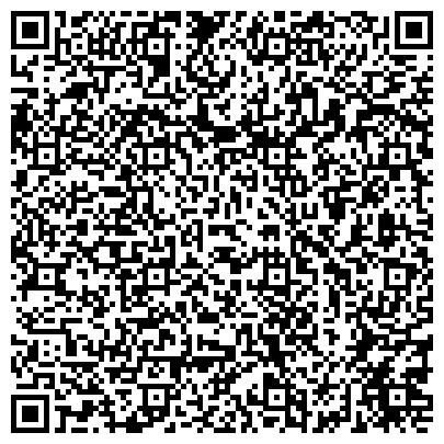 QR-код с контактной информацией организации Южная Ковка