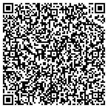 QR-код с контактной информацией организации ИП Абламонов В.Ю.