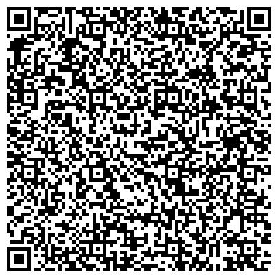 QR-код с контактной информацией организации Индивидуальный предприниматель Шершнев Дмитрий Валерьевич