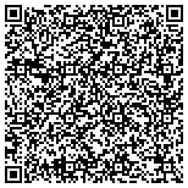 """QR-код с контактной информацией организации Производственная компания """"Полимер декор"""""""