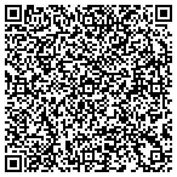 QR-код с контактной информацией организации ЧП Укрметпром-Гарант