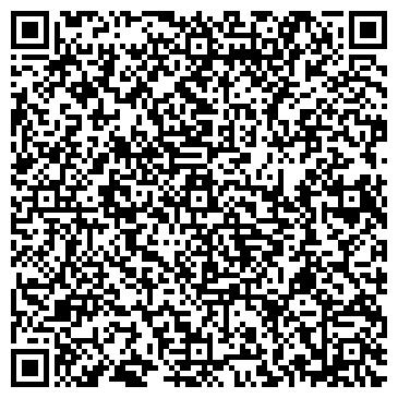 QR-код с контактной информацией организации Магазин дверной фурнитуры «Ручки — двери»