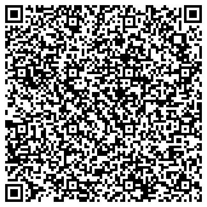 QR-код с контактной информацией организации МЕХАНИКА - ЖЕЛЕЗНОДОРОЖНЫЙ