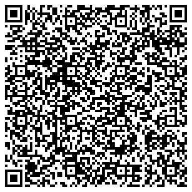QR-код с контактной информацией организации Ландик Вадим Васильевич, ЧП