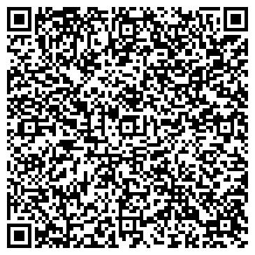 QR-код с контактной информацией организации Кишта Владимир Алексеевич, СПД