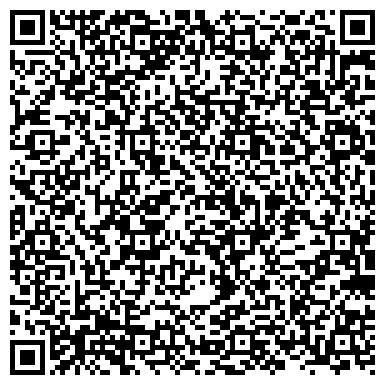 QR-код с контактной информацией организации Украинский оконный двор, ООО