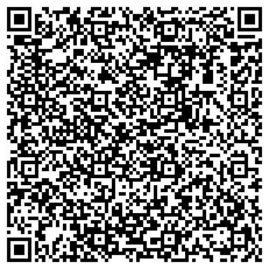 QR-код с контактной информацией организации Балкон Европласт, Компания