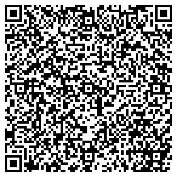 QR-код с контактной информацией организации ЦЕНТР ОКОН, ЧП