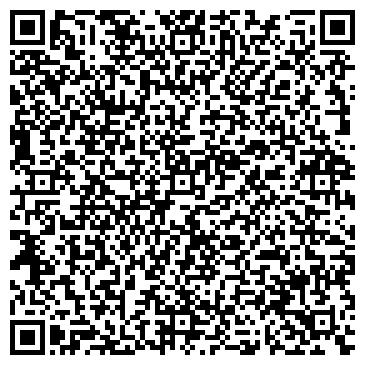 QR-код с контактной информацией организации Малюхов В.И., ЧП