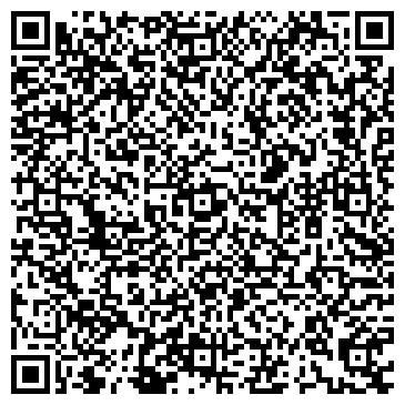 QR-код с контактной информацией организации Нерж-Пром, Компания