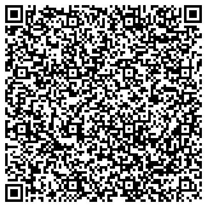 QR-код с контактной информацией организации Потоки Групп (Potoki Group), ООО