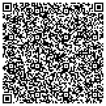 QR-код с контактной информацией организации Майстренко , СПД