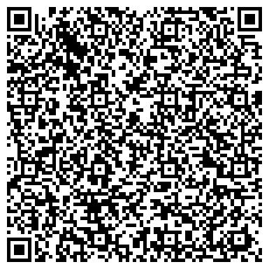 QR-код с контактной информацией организации Никулич (Кременчугский филиал), СПД