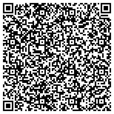 QR-код с контактной информацией организации ХРАМ СВЯТЫХ МУЧЕНИКОВ АДРИАНА И НАТАЛИИ