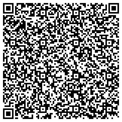 QR-код с контактной информацией организации Русиния (Закарпатская строительная керамика), ООО