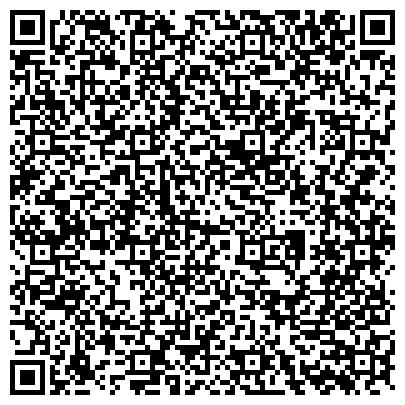 QR-код с контактной информацией организации Мастерская художественной ковки Молот Тора, СПД