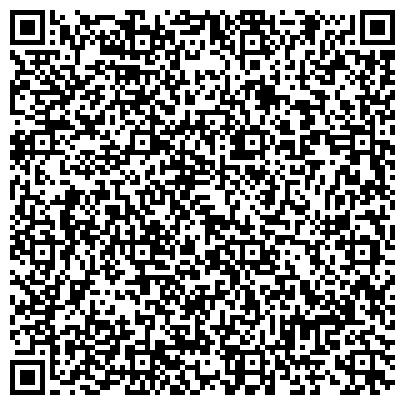 QR-код с контактной информацией организации Домосвит (Строительное управление №7), ЗАО