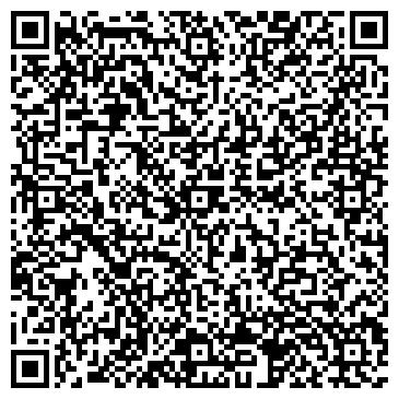 QR-код с контактной информацией организации Пенетрон-Луганск, Компания