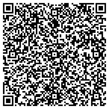 QR-код с контактной информацией организации Украинская энергетическая группа, ЗАО