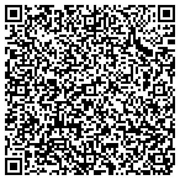QR-код с контактной информацией организации Avet plast (Евет плас) ИП