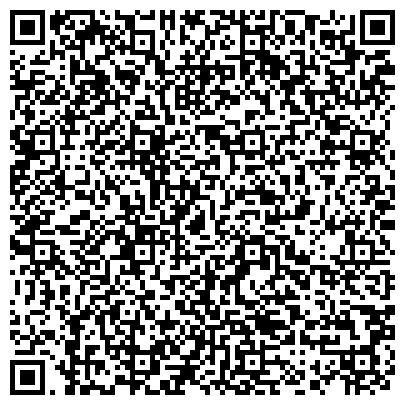 QR-код с контактной информацией организации ГУ РАЙОННОЕ УПРАВЛЕНИЕ ОБРАЗОВАНИЯ