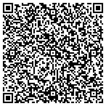 QR-код с контактной информацией организации ГИК-Павлодар, ТОО