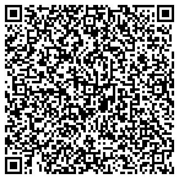 QR-код с контактной информацией организации Компания Центр Ворот