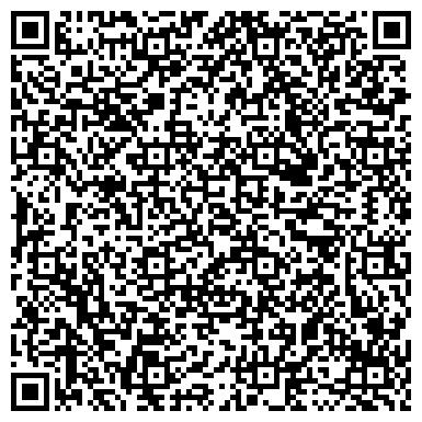 QR-код с контактной информацией организации Всё для наращивания ногтей, ЧП