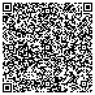 QR-код с контактной информацией организации LTD Set Stroi consulting