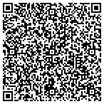 QR-код с контактной информацией организации Общество с ограниченной ответственностью BTU Group