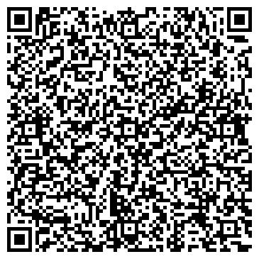 QR-код с контактной информацией организации НОВАЯ ЗЕМЛЯ, агентство недвижимости