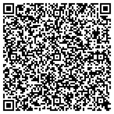QR-код с контактной информацией организации ПолипластХим, ООО