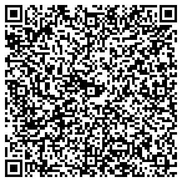 QR-код с контактной информацией организации Институт НИПТИС им. Атаева С. С., ГП