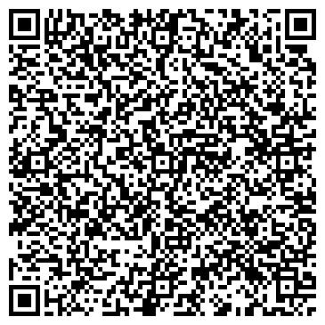 QR-код с контактной информацией организации Рыжов Юрий Николаевич
