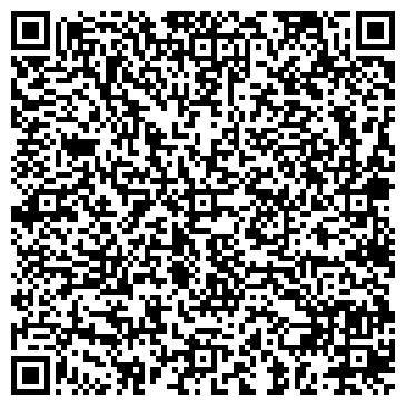 QR-код с контактной информацией организации ЮЖНОЕ ОТДЕЛЕНИЕ ЭНЕРГОСБЫТА