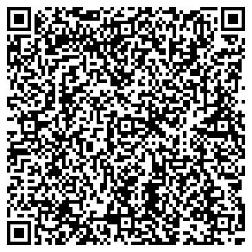 QR-код с контактной информацией организации Карелия Групп, ООО(KARELIA GROUP)