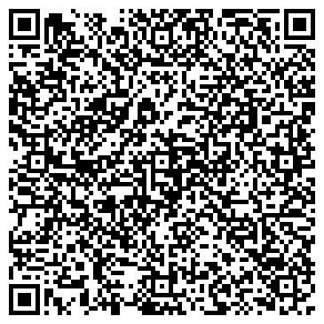 QR-код с контактной информацией организации Viktoria5, ЧП