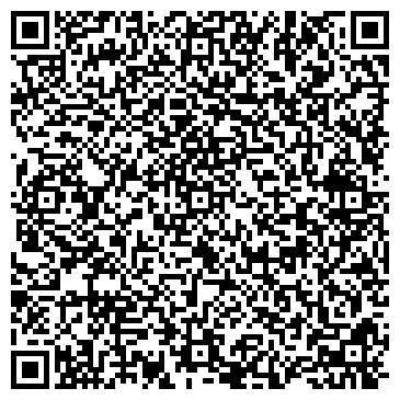 QR-код с контактной информацией организации Гринмастер (Greenmaster), ЧП