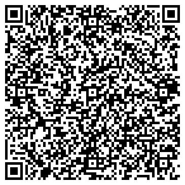 QR-код с контактной информацией организации Коцюба С.М., ЧП