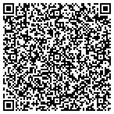 QR-код с контактной информацией организации Термопанель, компания